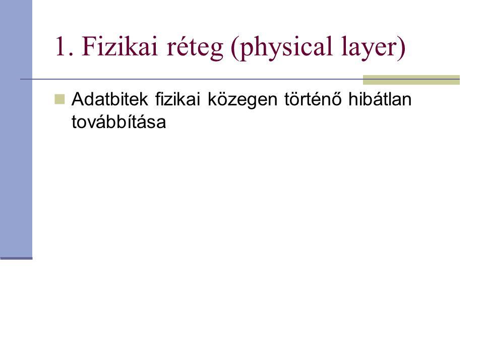 1. Fizikai réteg (physical layer) Adatbitek fizikai közegen történő hibátlan továbbítása