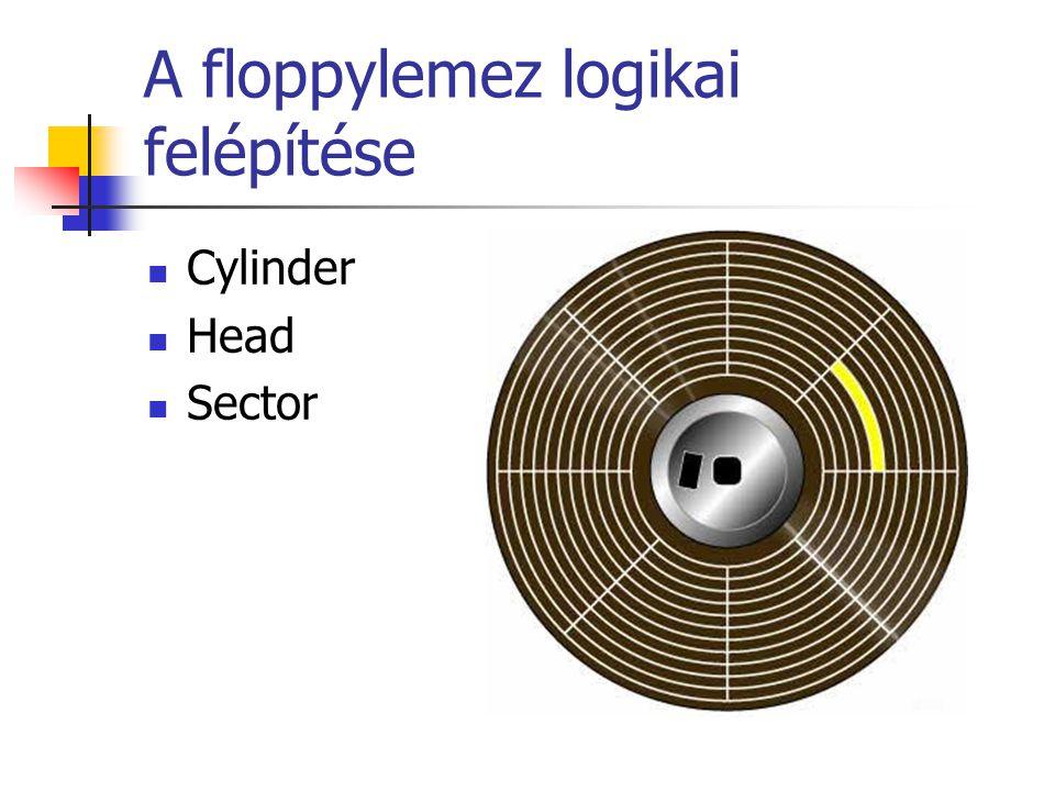 A floppylemez logikai felépítése Cylinder Head Sector