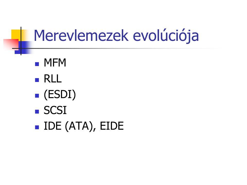 Merevlemezek evolúciója MFM RLL (ESDI) SCSI IDE (ATA), EIDE