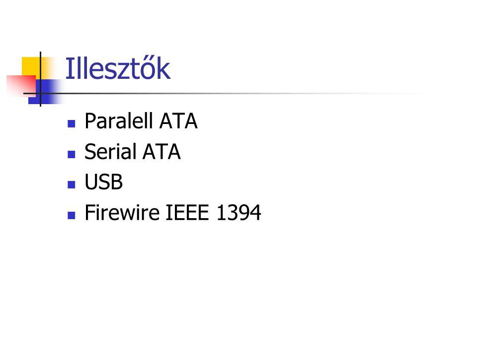 Illesztők Paralell ATA Serial ATA USB Firewire IEEE 1394