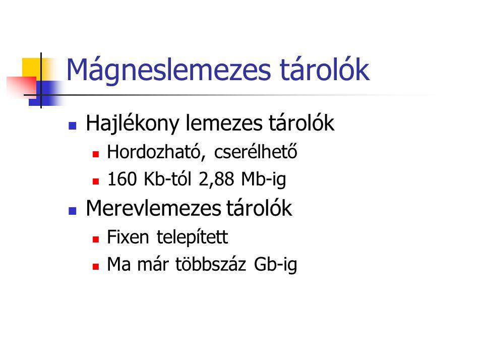 Mágneslemezes tárolók Hajlékony lemezes tárolók Hordozható, cserélhető 160 Kb-tól 2,88 Mb-ig Merevlemezes tárolók Fixen telepített Ma már többszáz Gb-