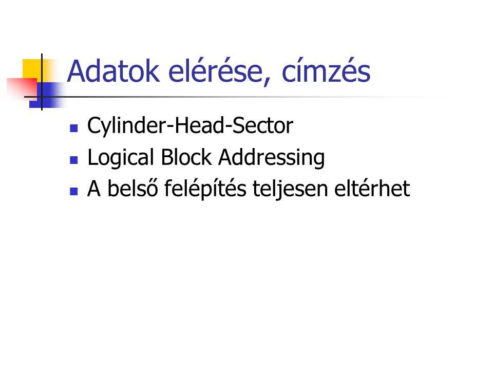Adatok elérése, címzés Cylinder-Head-Sector Logical Block Addressing A belső felépítés teljesen eltérhet
