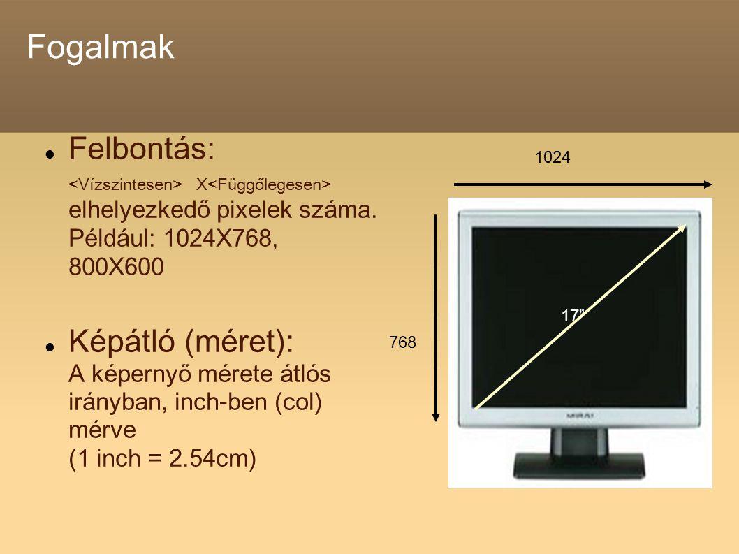 Monitor Képfrissítés: -1 másodperc alatt kirajzolt képek száma.