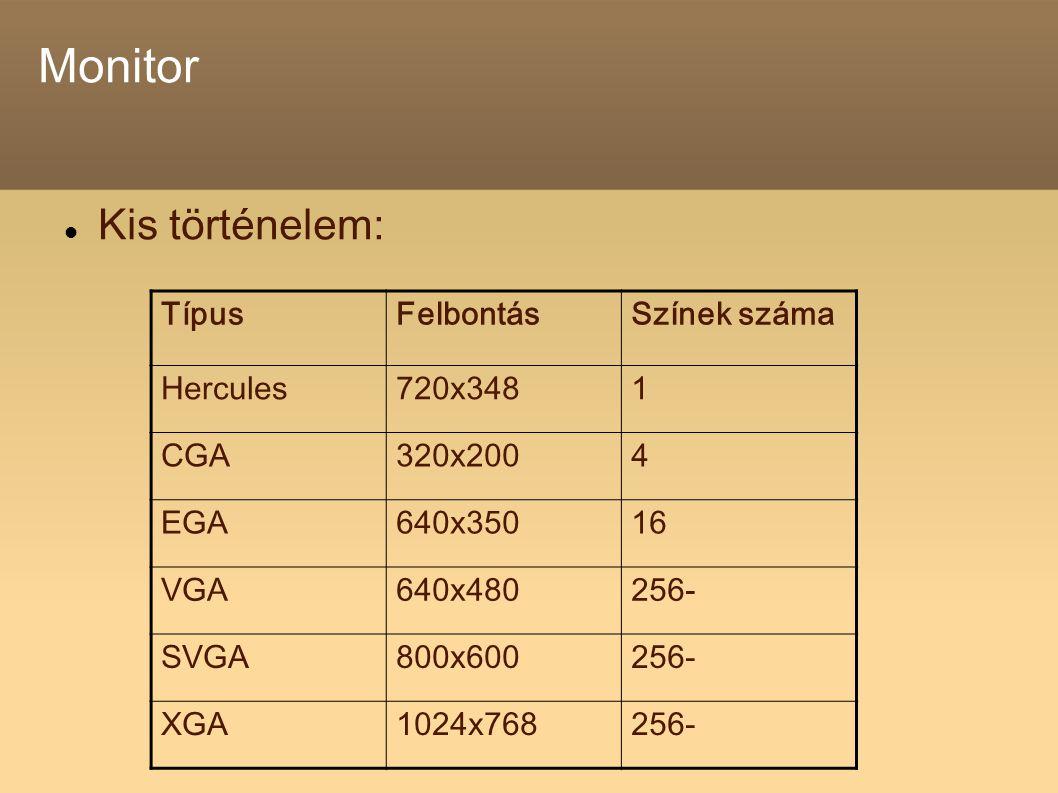 Monitor Kis történelem: TípusFelbontásSzínek száma Hercules720x3481 CGA320x2004 EGA640x35016 VGA640x480256- SVGA800x600256- XGA1024x768256-