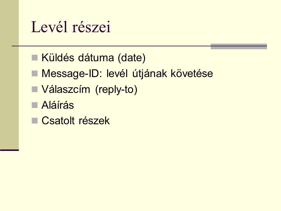 Levél részei Küldés dátuma (date) Message-ID: levél útjának követése Válaszcím (reply-to) Aláírás Csatolt részek