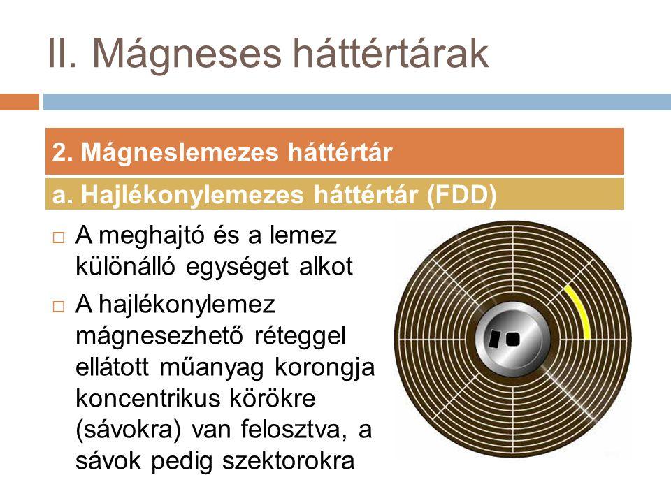II.Mágneses háttértárak 2.