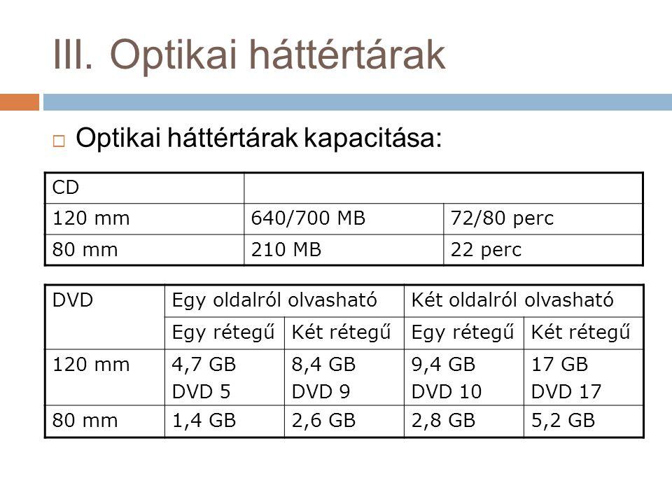 III. Optikai háttértárak  Optikai háttértárak kapacitása: DVDEgy oldalról olvashatóKét oldalról olvasható Egy rétegűKét rétegűEgy rétegűKét rétegű 12