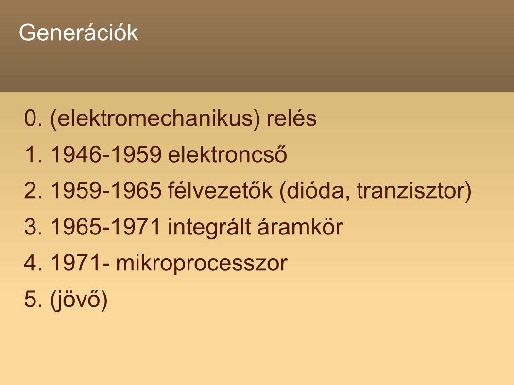 Generációk 0. (elektromechanikus) relés 1. 1946-1959 elektroncső 2. 1959-1965 félvezetők (dióda, tranzisztor) 3. 1965-1971 integrált áramkör 4. 1971-