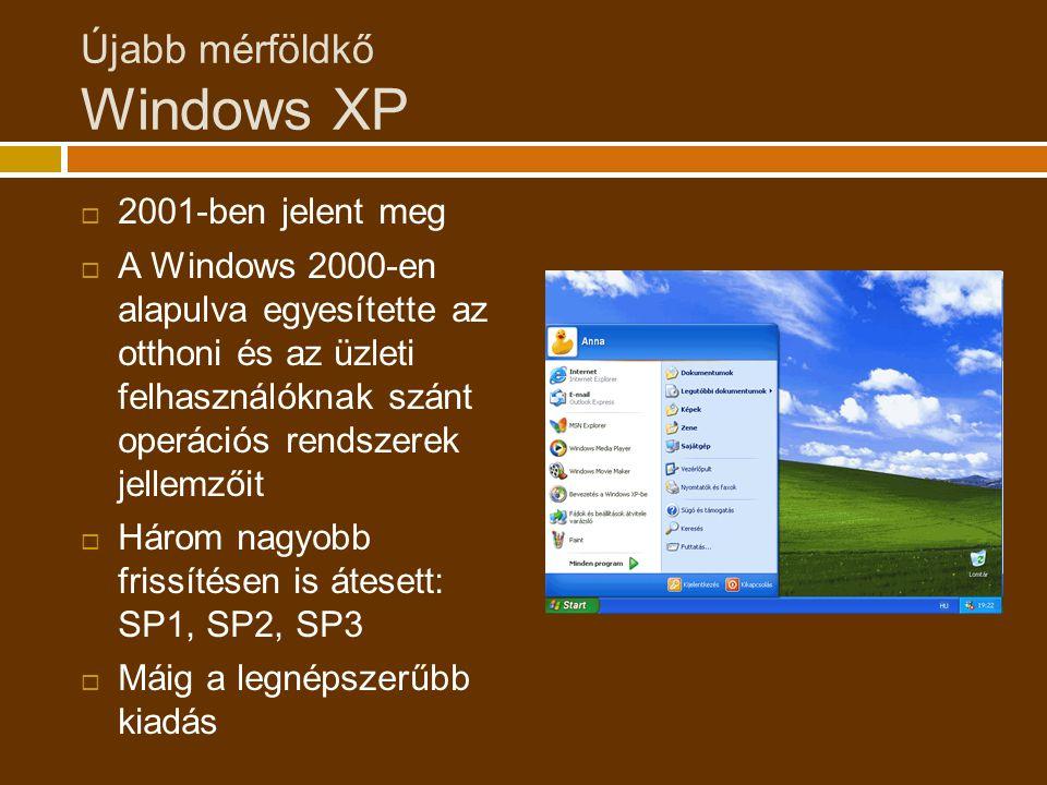 Újabb mérföldkő Windows XP  2001-ben jelent meg  A Windows 2000-en alapulva egyesítette az otthoni és az üzleti felhasználóknak szánt operációs rendszerek jellemzőit  Három nagyobb frissítésen is átesett: SP1, SP2, SP3  Máig a legnépszerűbb kiadás