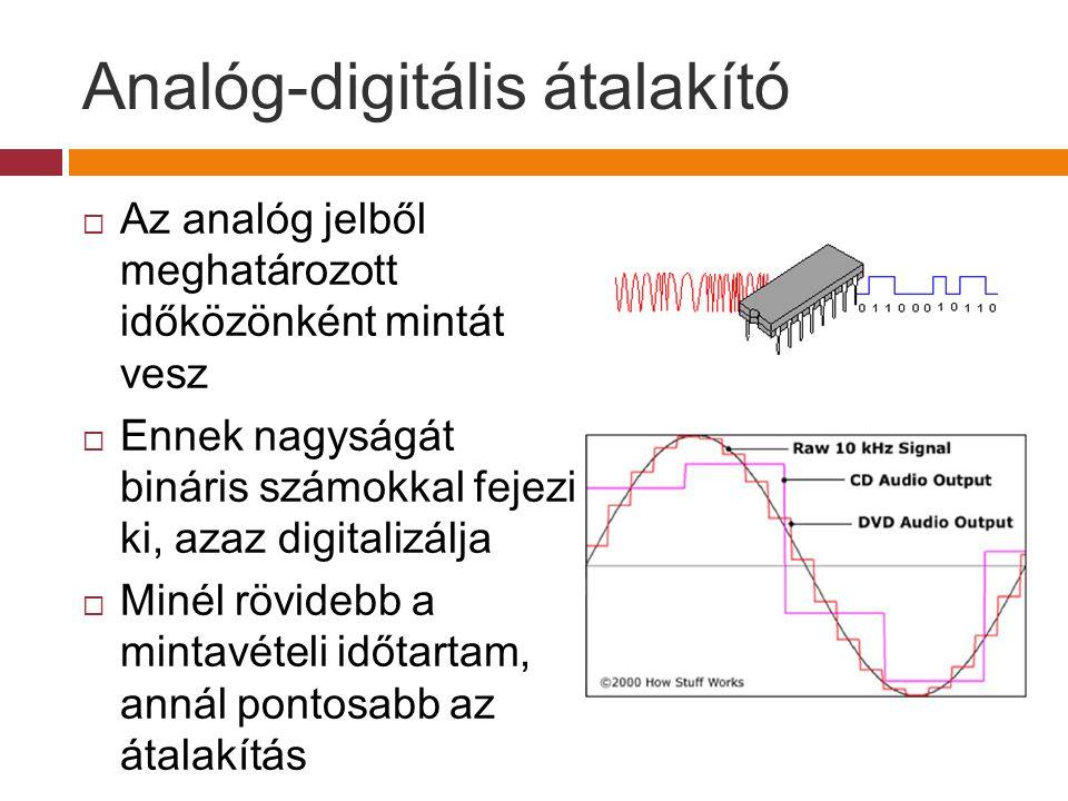 Analóg-digitális átalakító  Az analóg jelből meghatározott időközönként mintát vesz  Ennek nagyságát bináris számokkal fejezi ki, azaz digitalizálja  Minél rövidebb a mintavételi időtartam, annál pontosabb az átalakítás
