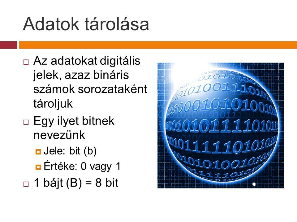 Adatok tárolása  Az adatokat digitális jelek, azaz bináris számok sorozataként tároljuk  Egy ilyet bitnek nevezünk  Jele: bit (b)  Értéke: 0 vagy 1  1 bájt (B) = 8 bit