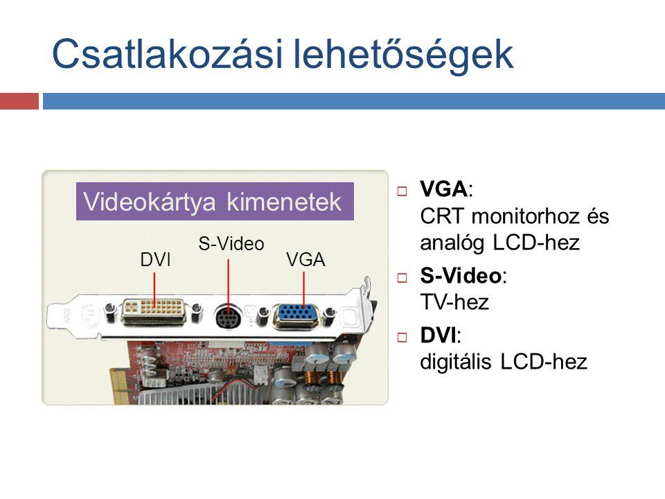 Videokártya kimenetek DVI S-Video VGA Csatlakozási lehetőségek  VGA: CRT monitorhoz és analóg LCD-hez  S-Video: TV-hez  DVI: digitális LCD-hez