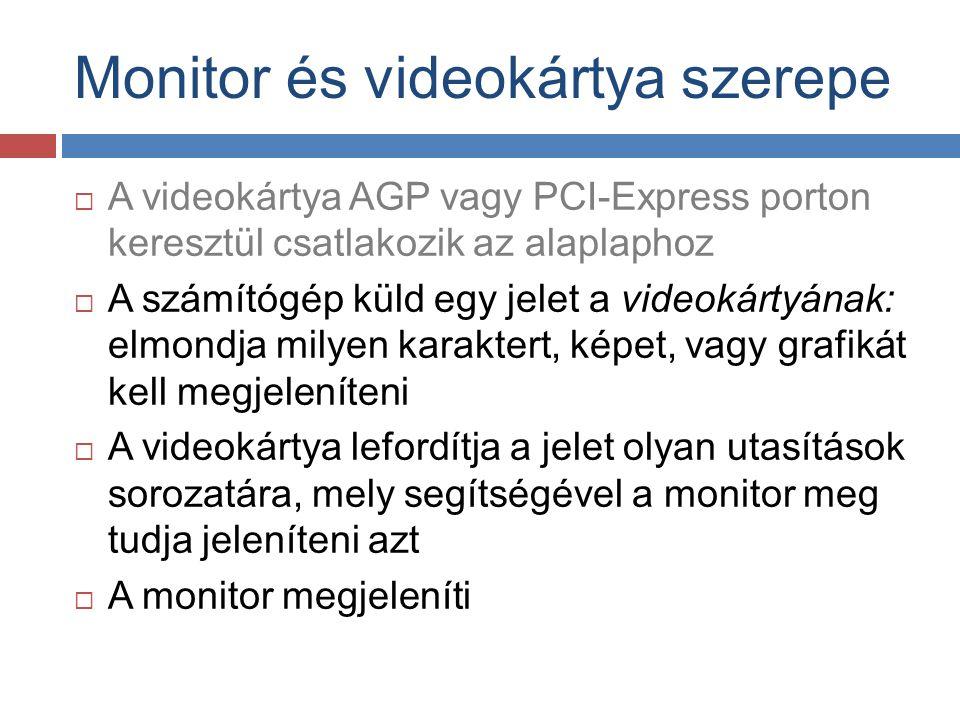 Monitor és videokártya szerepe  A videokártya AGP vagy PCI-Express porton keresztül csatlakozik az alaplaphoz  A számítógép küld egy jelet a videoká