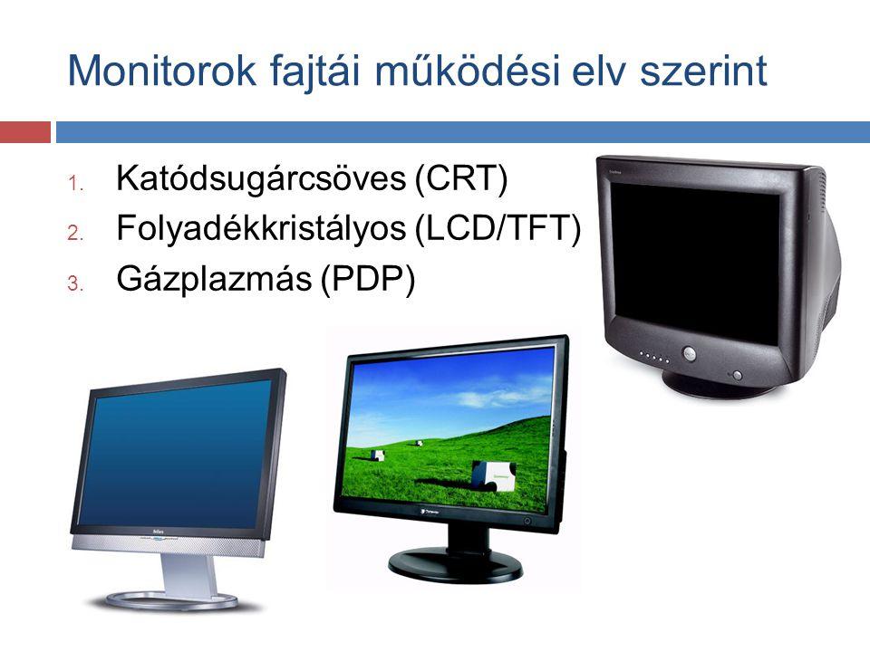 Monitorok fajtái működési elv szerint 1. Katódsugárcsöves (CRT) 2. Folyadékkristályos (LCD/TFT) 3. Gázplazmás (PDP)