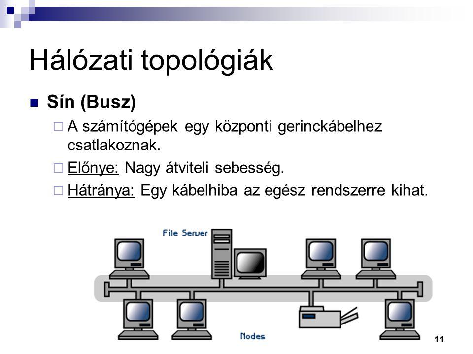 11 Hálózati topológiák Sín (Busz)  A számítógépek egy központi gerinckábelhez csatlakoznak.