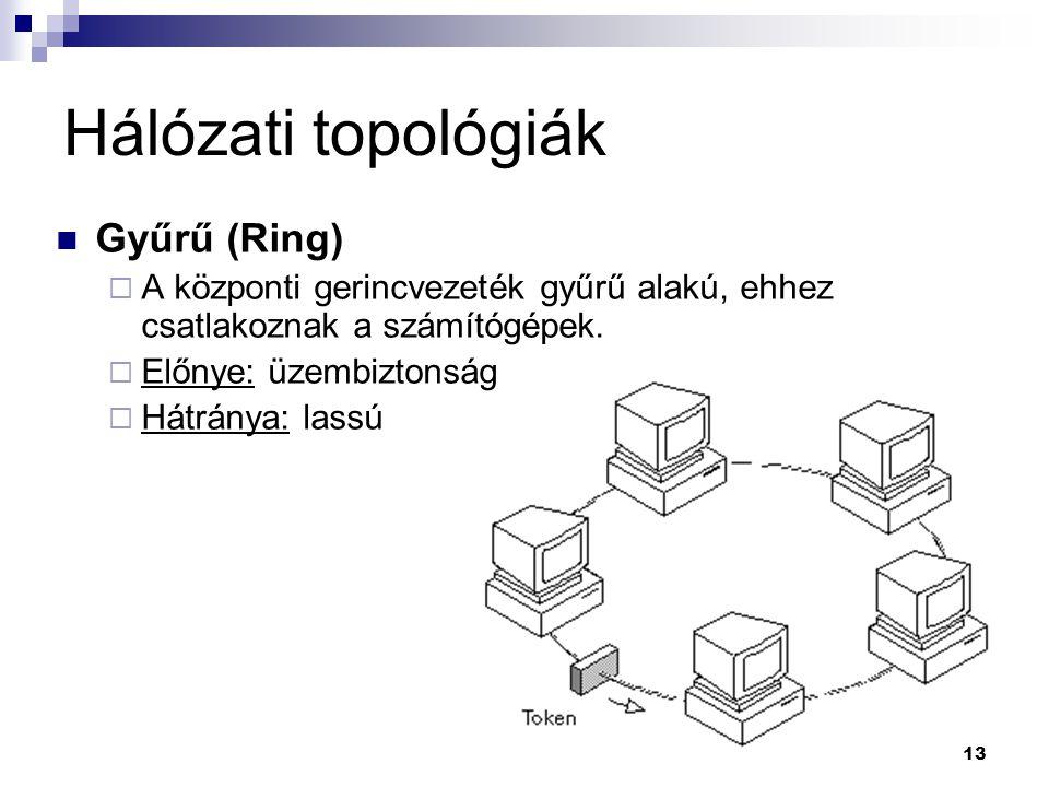 13 Hálózati topológiák Gyűrű (Ring)  A központi gerincvezeték gyűrű alakú, ehhez csatlakoznak a számítógépek.