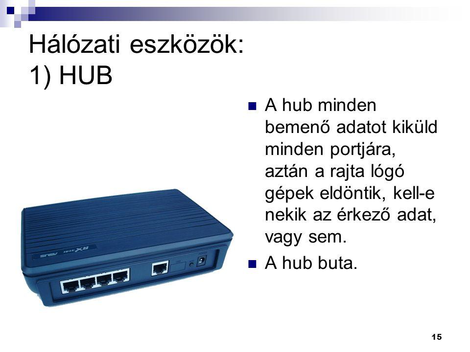 15 Hálózati eszközök: 1) HUB A hub minden bemenő adatot kiküld minden portjára, aztán a rajta lógó gépek eldöntik, kell-e nekik az érkező adat, vagy sem.