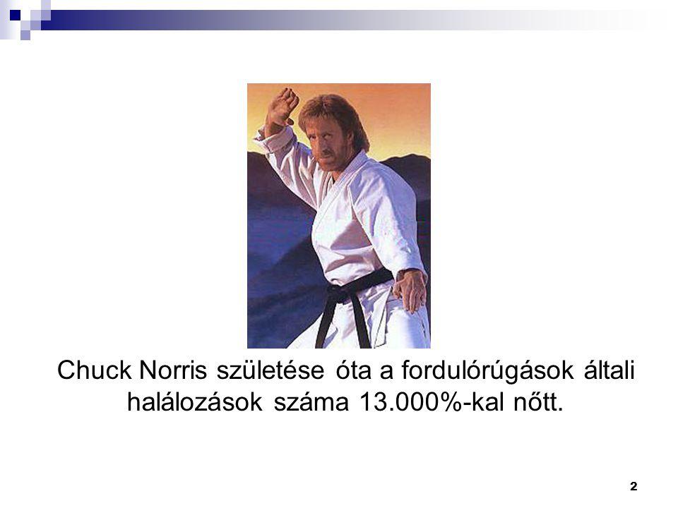 2 Chuck Norris születése óta a fordulórúgások általi halálozások száma 13.000%-kal nőtt.
