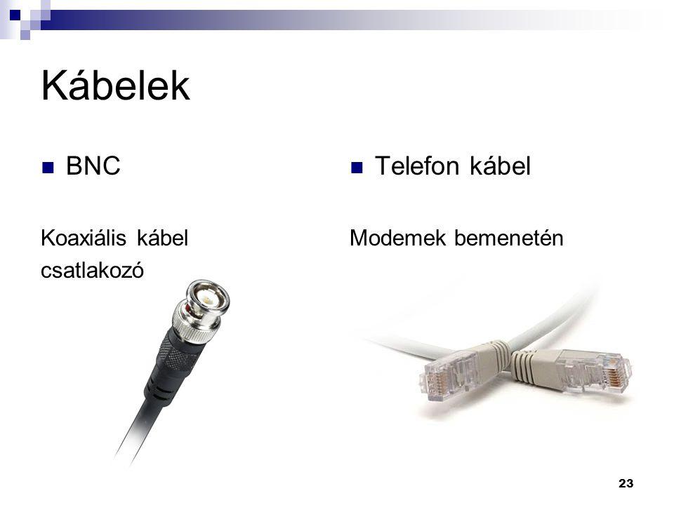 23 Kábelek BNC Koaxiális kábel csatlakozó Telefon kábel Modemek bemenetén