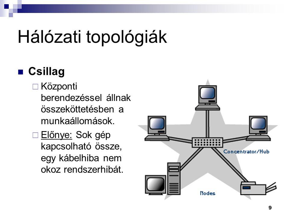 9 Hálózati topológiák Csillag  Központi berendezéssel állnak összeköttetésben a munkaállomások.
