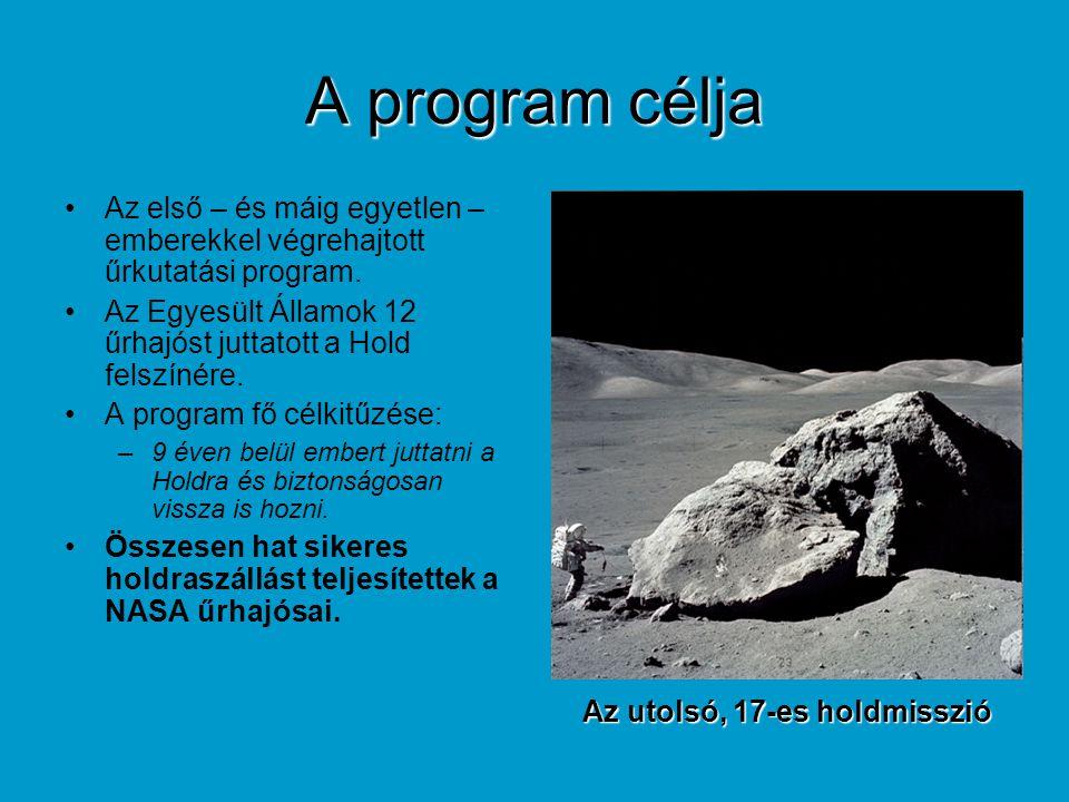 A program célja Az első – és máig egyetlen – emberekkel végrehajtott űrkutatási program. Az Egyesült Államok 12 űrhajóst juttatott a Hold felszínére.