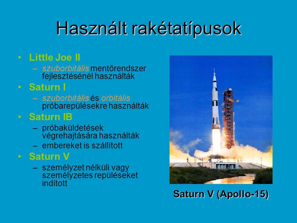 Használt rakétatípusok Little Joe II –szuborbitális mentőrendszer fejlesztésénél használták Saturn I –szuborbitális és orbitális próbarepülésekre hasz