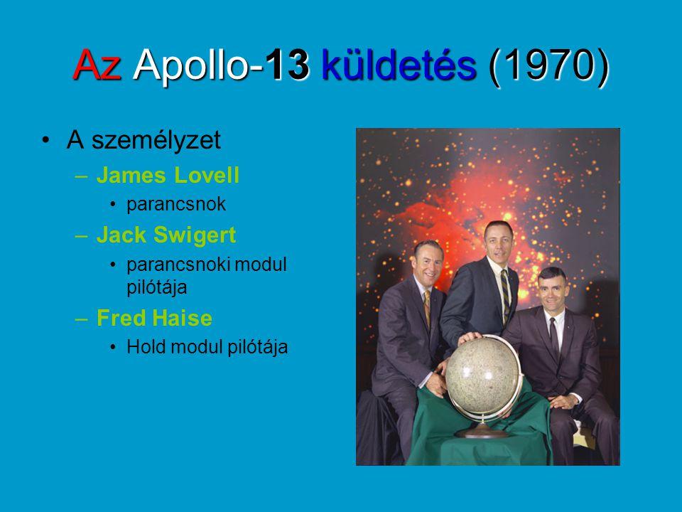 Az Apollo-13 küldetés (1970) A személyzet –James Lovell parancsnok –Jack Swigert parancsnoki modul pilótája –Fred Haise Hold modul pilótája