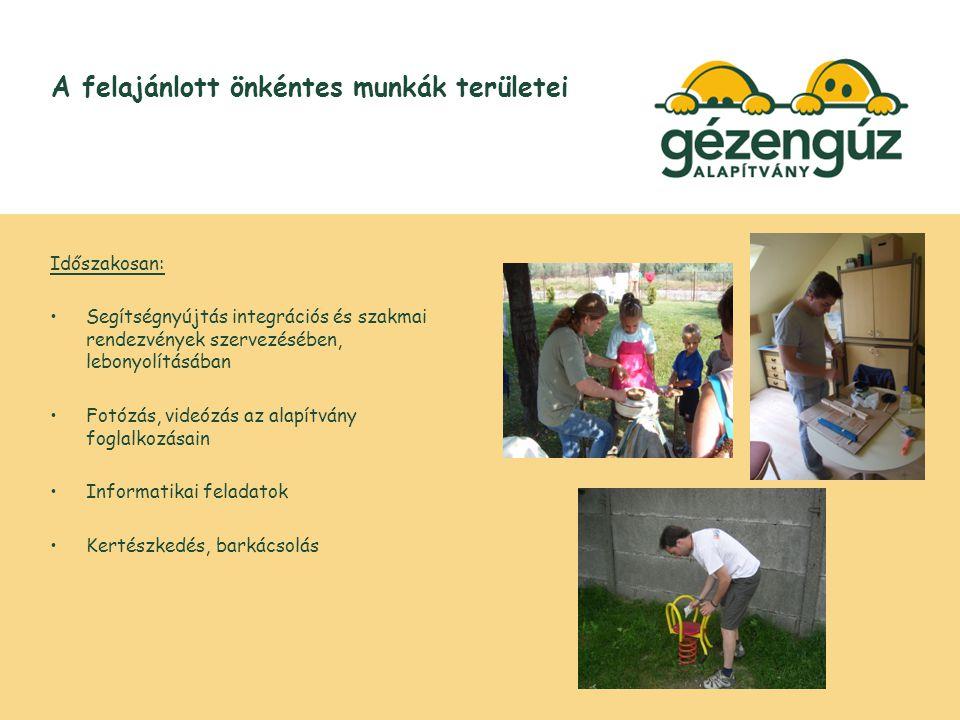 A felajánlott önkéntes munkák területei Időszakosan: Segítségnyújtás integrációs és szakmai rendezvények szervezésében, lebonyolításában Fotózás, videózás az alapítvány foglalkozásain Informatikai feladatok Kertészkedés, barkácsolás