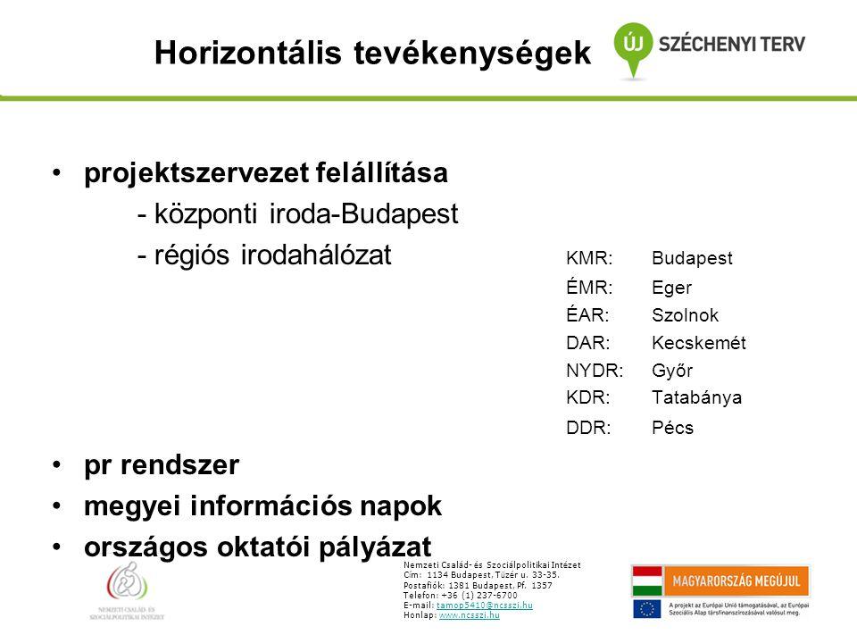 Horizontális tevékenységek Nemzeti Csal á d- é s Szoci á lpolitikai Int é zet C í m: 1134 Budapest, T ü z é r u.