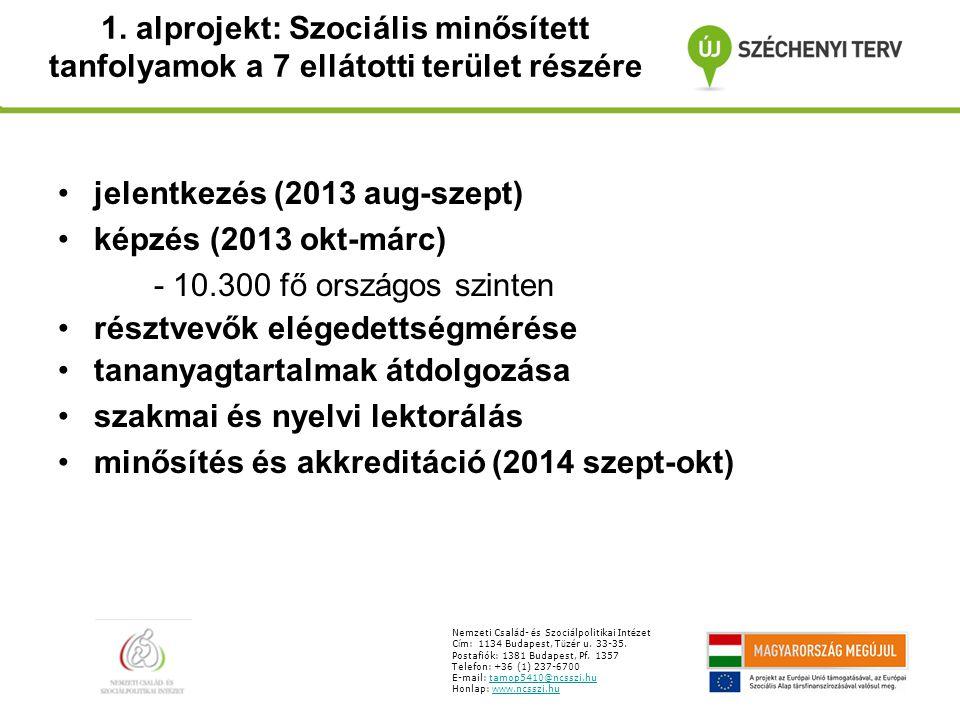 1. alprojekt: Szociális minősített tanfolyamok a 7 ellátotti terület részére Nemzeti Csal á d- é s Szoci á lpolitikai Int é zet C í m: 1134 Budapest,
