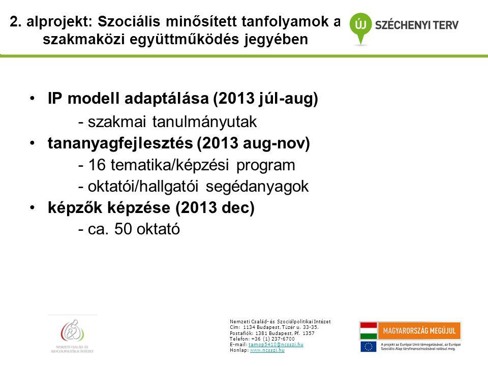2. alprojekt: Szociális minősített tanfolyamok a szakmaközi együttműködés jegyében Nemzeti Csal á d- é s Szoci á lpolitikai Int é zet C í m: 1134 Buda