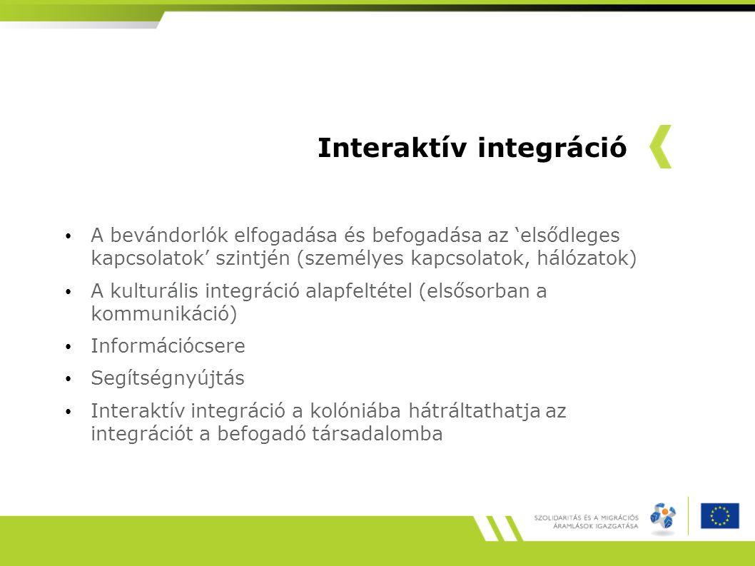Interaktív integráció A bevándorlók elfogadása és befogadása az 'elsődleges kapcsolatok' szintjén (személyes kapcsolatok, hálózatok) A kulturális inte