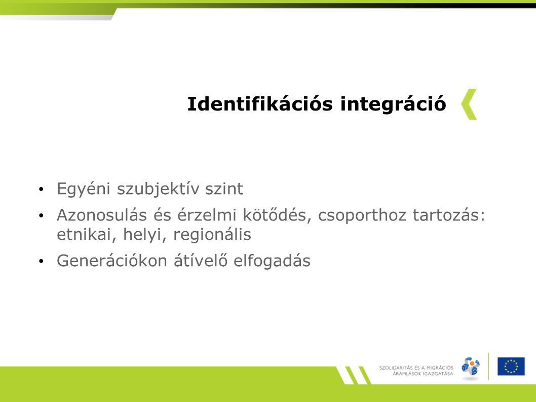 Identifikációs integráció Egyéni szubjektív szint Azonosulás és érzelmi kötődés, csoporthoz tartozás: etnikai, helyi, regionális Generációkon átívelő elfogadás