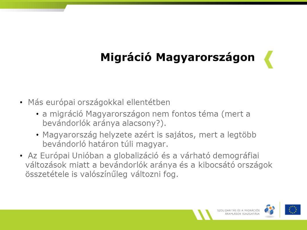 Migráció Magyarországon Más európai országokkal ellentétben a migráció Magyarországon nem fontos téma (mert a bevándorlók aránya alacsony?).