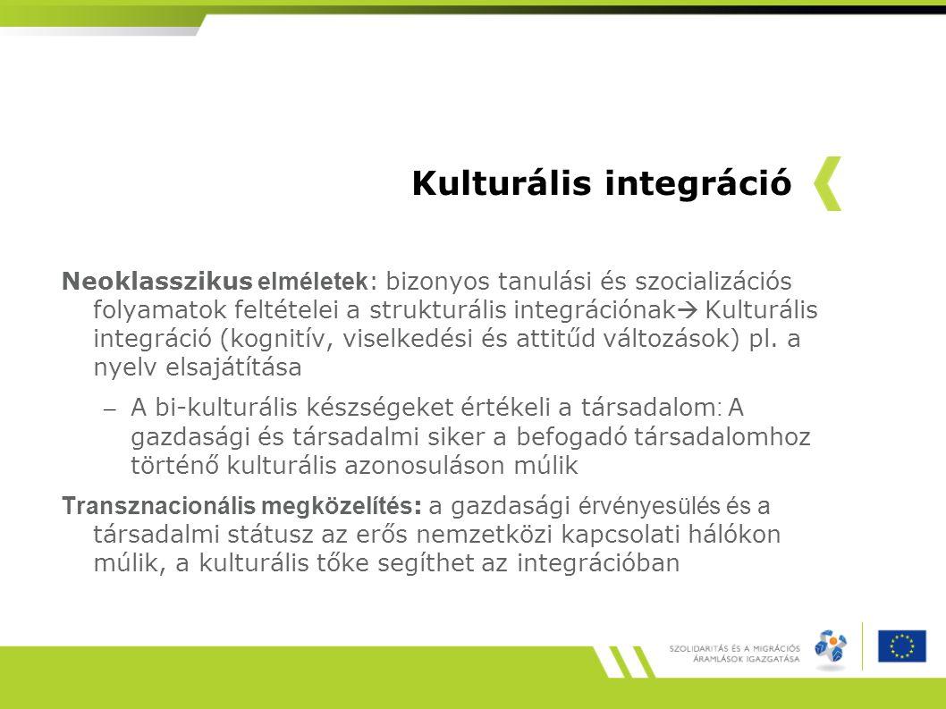 Kulturális integráció Neoklasszikus elméletek : bizonyos tanulási és szocializációs folyamatok feltételei a strukturális integrációnak  Kulturális integráció (kognitív, viselkedési és attitűd változások) pl.