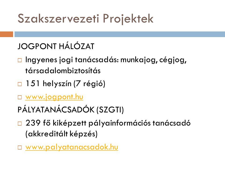 Szakszervezeti Projektek JOGPONT HÁLÓZAT  Ingyenes jogi tanácsadás: munkajog, cégjog, társadalombiztosítás  151 helyszín (7 régió)  www.jogpont.hu www.jogpont.hu PÁLYATANÁCSADÓK (SZGTI)  239 fő kiképzett pályainformációs tanácsadó (akkreditált képzés)  www.palyatanacsadok.hu www.palyatanacsadok.hu
