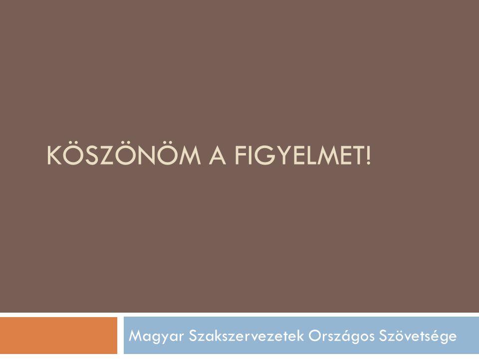 KÖSZÖNÖM A FIGYELMET! Magyar Szakszervezetek Országos Szövetsége