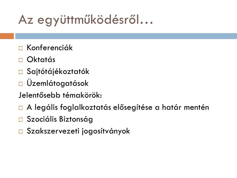 SZAKSZERVEZETI PROJEKTEK Magyar Szakszervezetek Országos Szövetsége