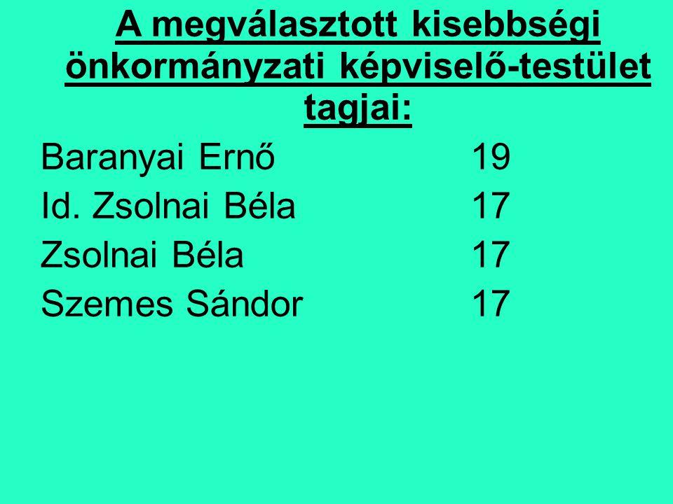 A megválasztott kisebbségi önkormányzati képviselő-testület tagjai: Baranyai Ernő19 Id.