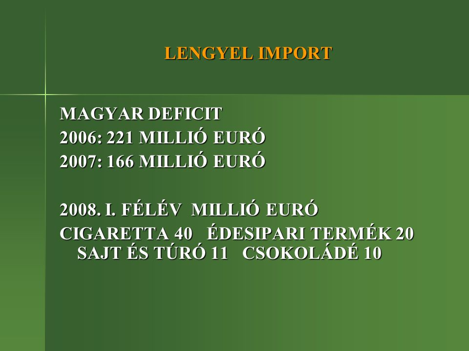 LENGYEL IMPORT MAGYAR DEFICIT 2006: 221 MILLIÓ EURÓ 2007: 166 MILLIÓ EURÓ 2008. I. FÉLÉV MILLIÓ EURÓ CIGARETTA 40 ÉDESIPARI TERMÉK 20 SAJT ÉS TÚRÓ 11