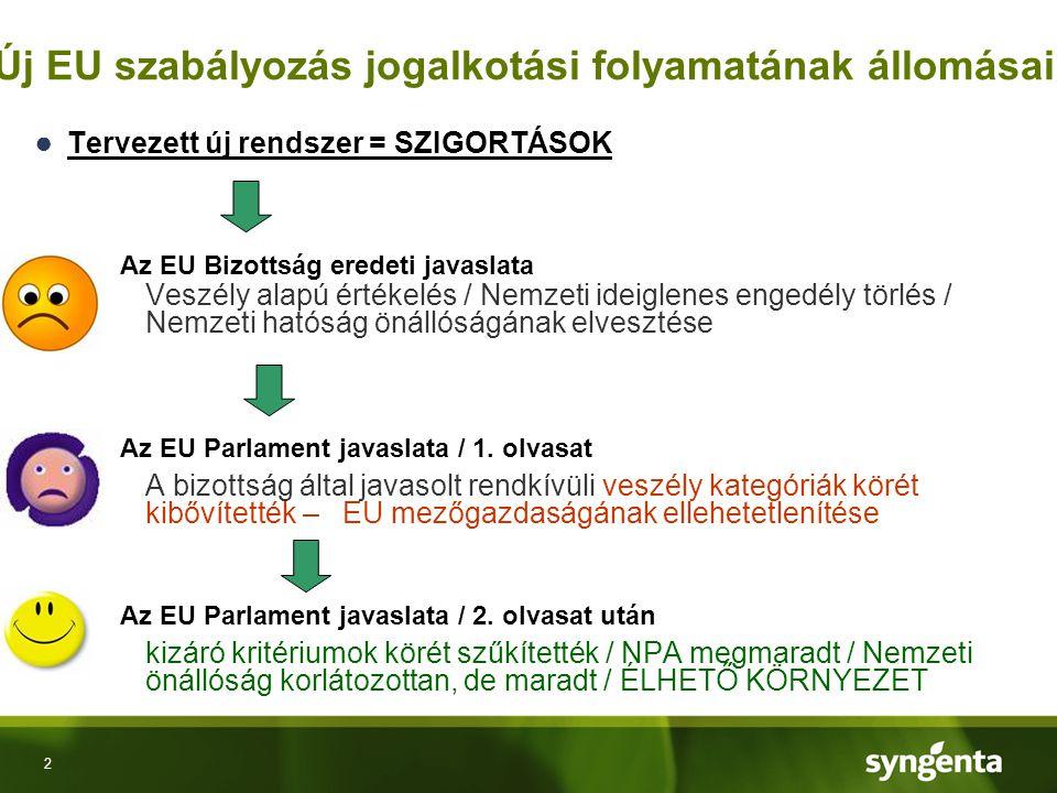 3 Jelenlegi helyzetben CÉL: A fenntartható növényvédelem számára kedvező szabályozási környezet megteremtése az új EU rendelet keretein belül .