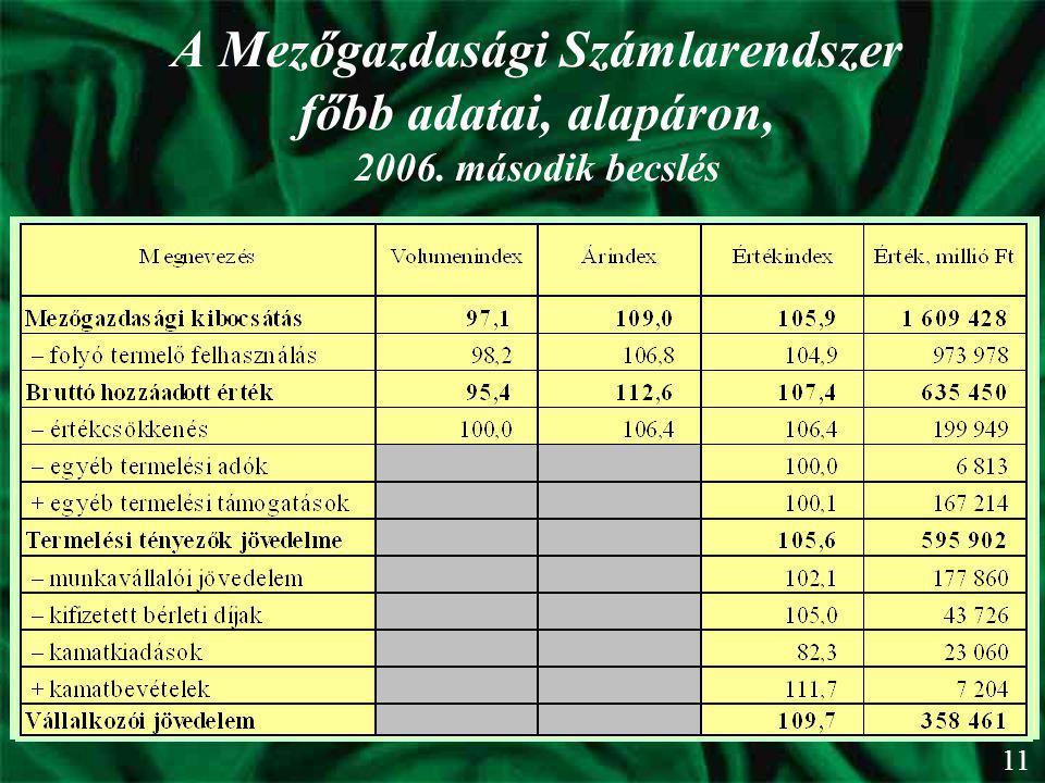 A Mezőgazdasági Számlarendszer főbb adatai, alapáron, 2006. második becslés 11