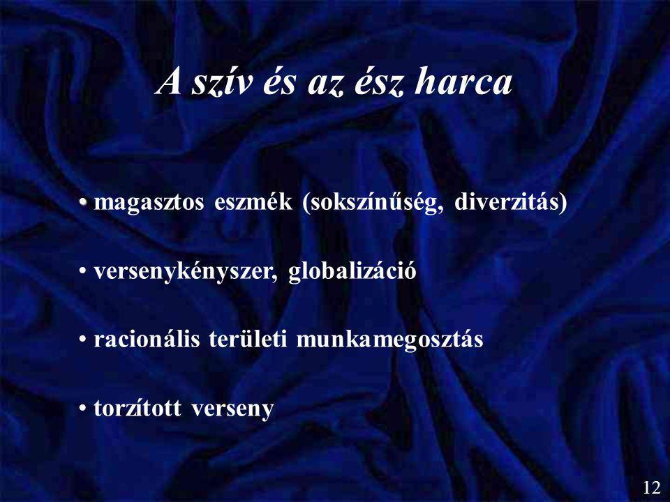 A szív és az ész harca magasztos eszmék (sokszínűség, diverzitás) versenykényszer, globalizáció racionális területi munkamegosztás torzított verseny 1