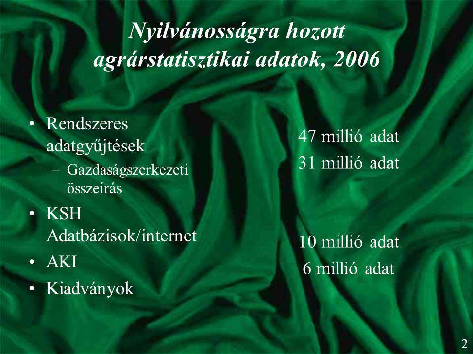 Nyilvánosságra hozott agrárstatisztikai adatok, 2006 Rendszeres adatgyűjtések –Gazdaságszerkezeti összeírás KSH Adatbázisok/internet AKI Kiadványok 47