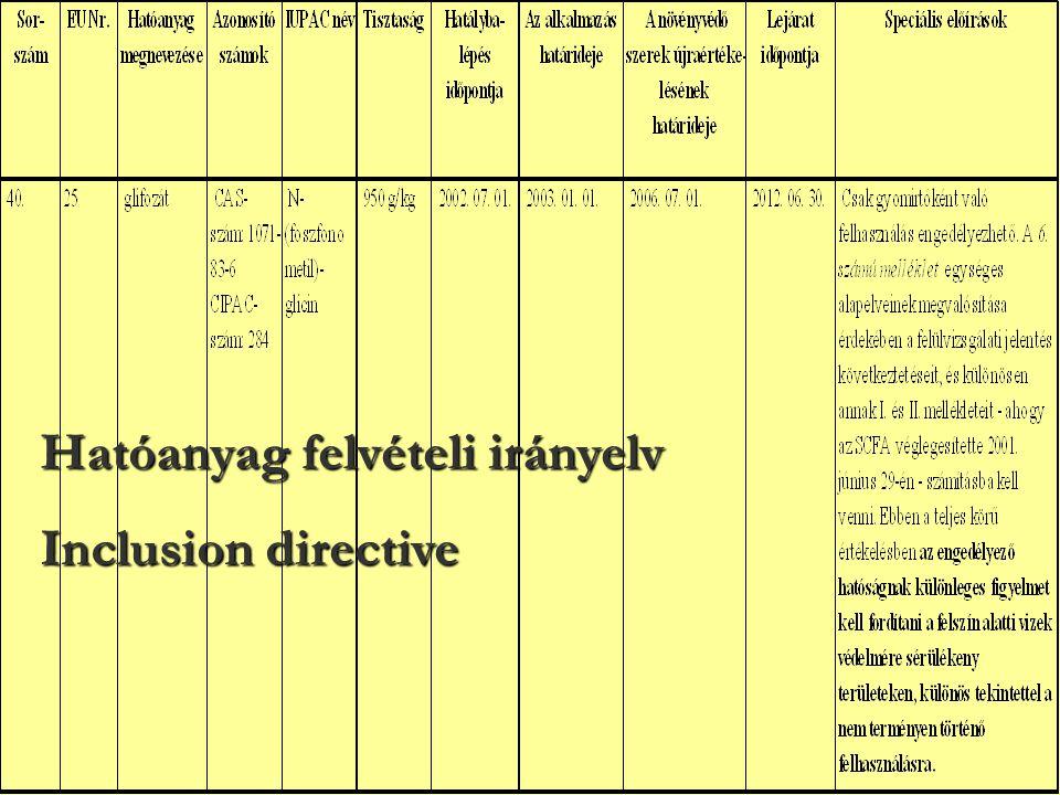 Hatóanyag felvételi irányelv Inclusion directive
