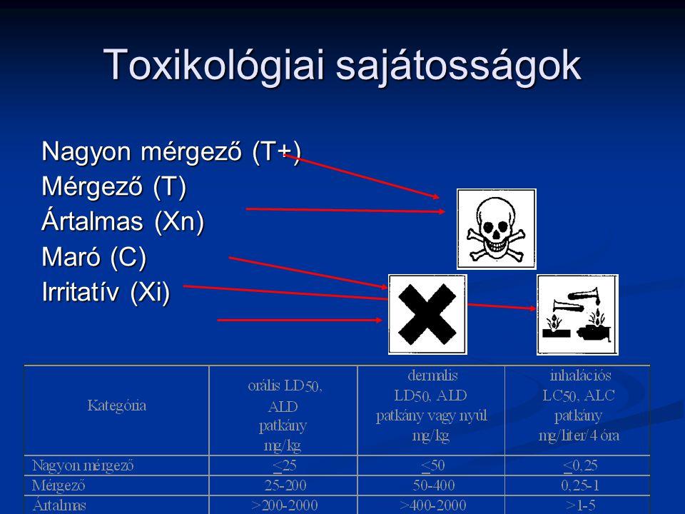Nagyon mérgező (T+) Mérgező (T) Ártalmas (Xn) Maró (C) Irritatív (Xi) Toxikológiai sajátosságok