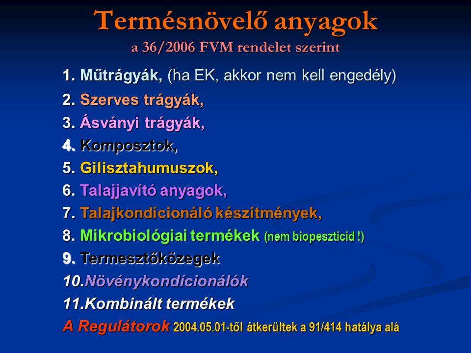 Termésnövelő anyagok a 36/2006 FVM rendelet szerint 1.Műtrágyák, (ha EK, akkor nem kell engedély) 2.Szerves trágyák, 3.Ásványi trágyák, 4.Komposztok,