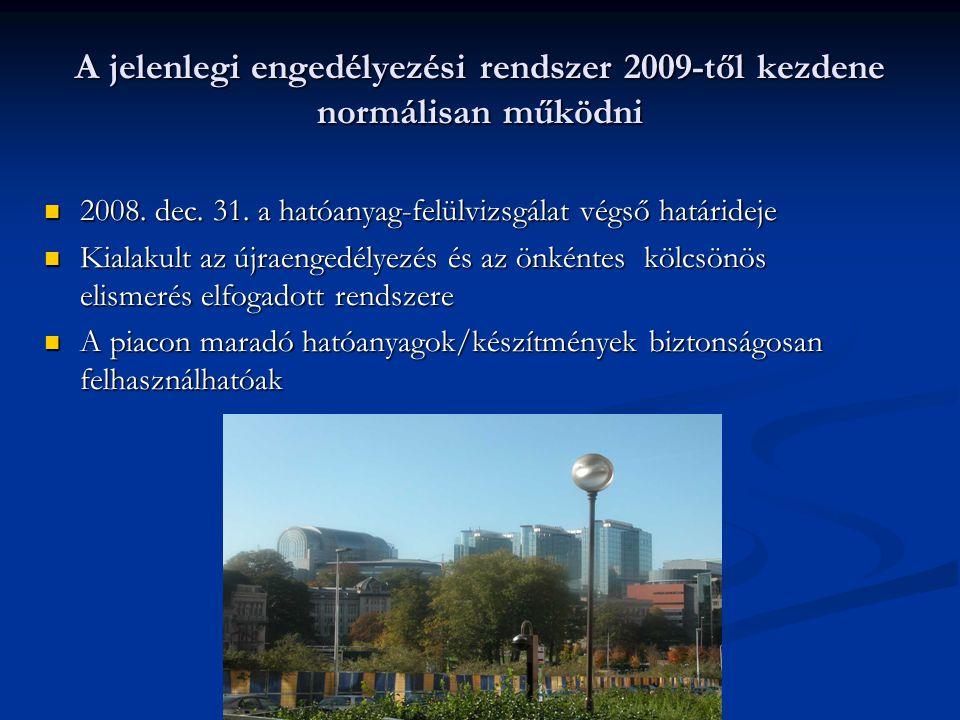 A jelenlegi engedélyezési rendszer 2009-től kezdene normálisan működni 2008. dec. 31. a hatóanyag-felülvizsgálat végső határideje 2008. dec. 31. a hat