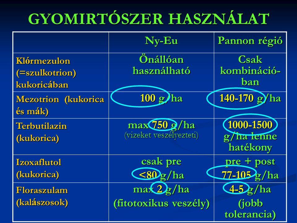 GYOMIRTÓSZER HASZNÁLAT Ny-Eu Pannon régió Kl ó rmezulon (=szulkotrion) kukoric á ban Önállóan használható Csak kombináció- ban Mezotrion (kukorica é s
