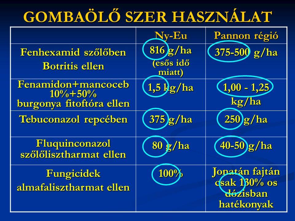 GOMBAÖLŐ SZER HASZNÁLAT Ny-Eu Pannon régió Fenhexamid szőlőben Botritis ellen 816 g/ha (esős idő miatt) 375-500 g/ha Fenamidon+mancoceb 10%+50% burgon